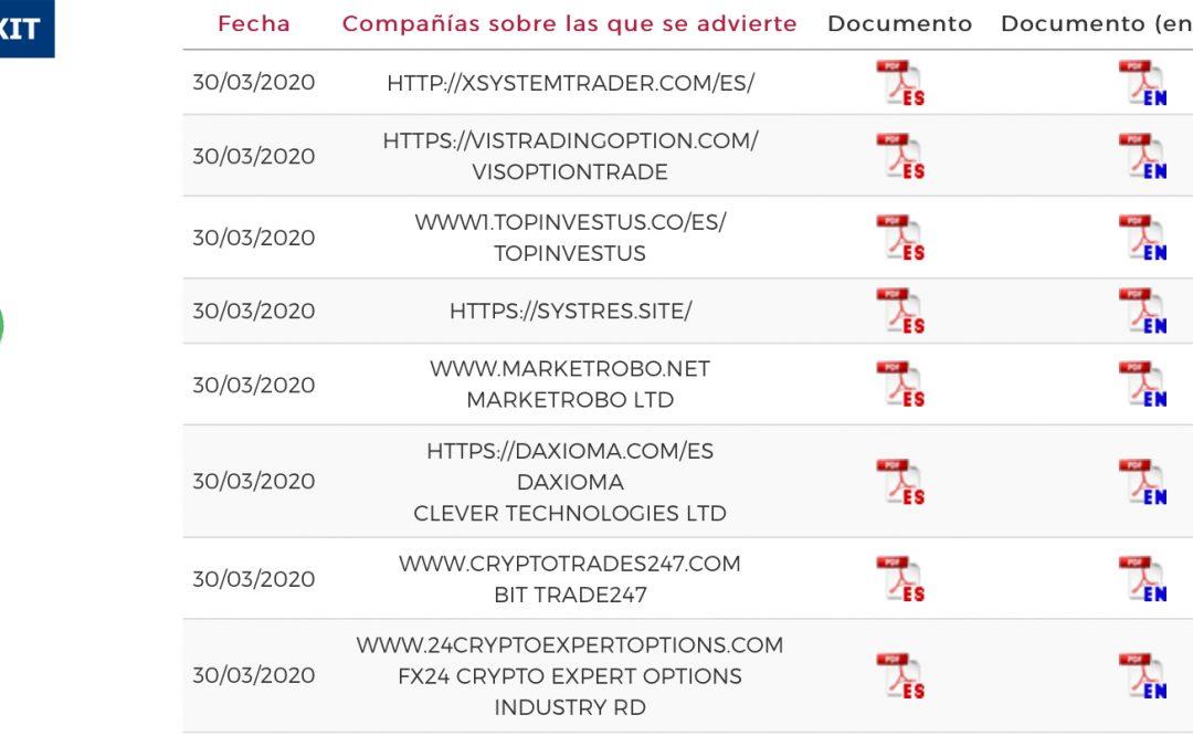 Alertas CNMV de España 30 de marzo