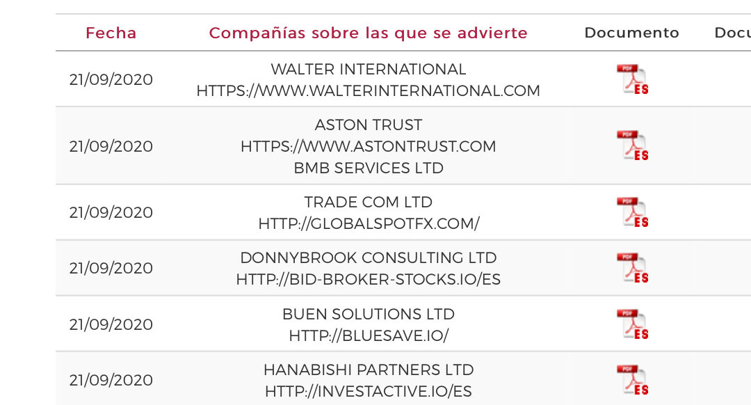 Listado de empresas advertidas por la CNMV de esta semana